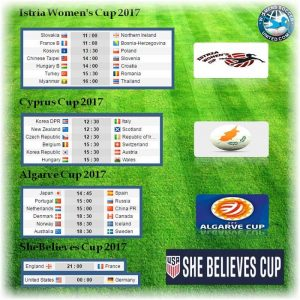 International women's football Cups